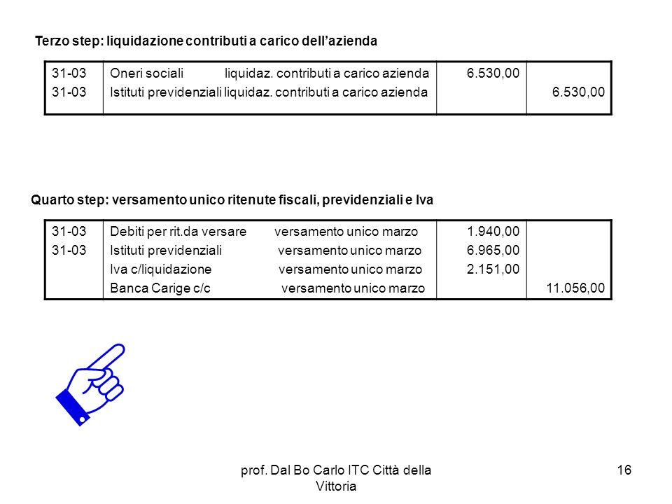 prof. Dal Bo Carlo ITC Città della Vittoria 16 Terzo step: liquidazione contributi a carico dellazienda 31-03 Oneri sociali liquidaz. contributi a car