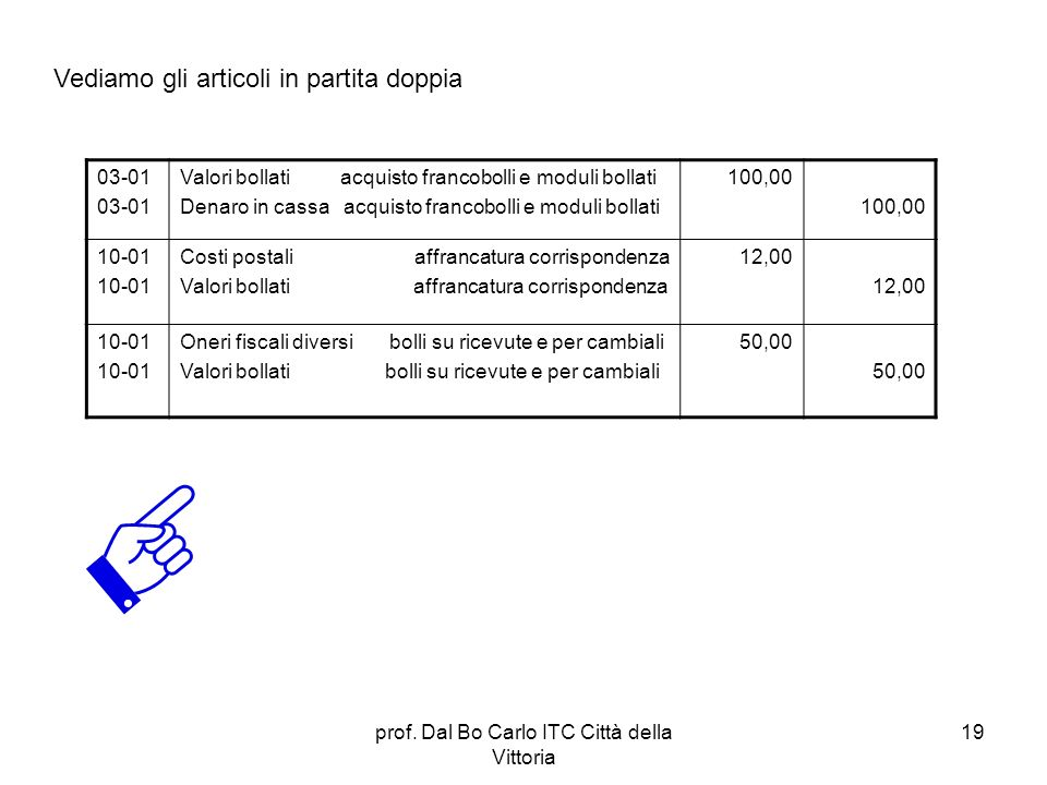 prof. Dal Bo Carlo ITC Città della Vittoria 19 Vediamo gli articoli in partita doppia 03-01 Valori bollati acquisto francobolli e moduli bollati Denar