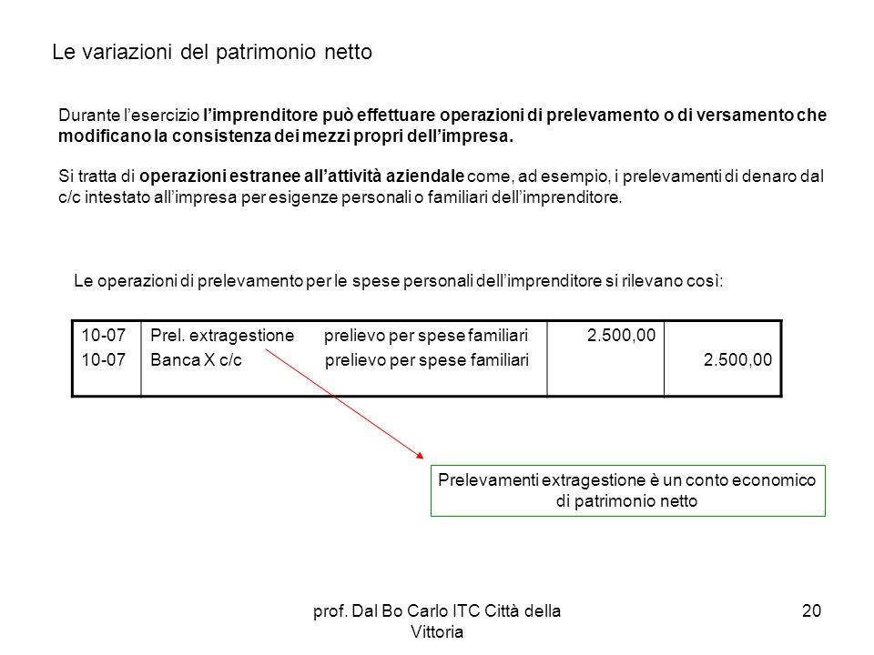 prof. Dal Bo Carlo ITC Città della Vittoria 20 Le variazioni del patrimonio netto Durante lesercizio limprenditore può effettuare operazioni di prelev