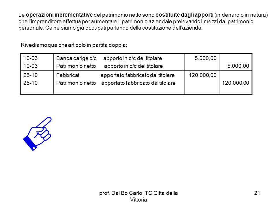 prof. Dal Bo Carlo ITC Città della Vittoria 21 Le operazioni incrementative del patrimonio netto sono costituite dagli apporti (in denaro o in natura)