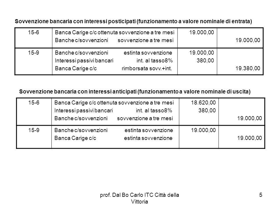 prof. Dal Bo Carlo ITC Città della Vittoria 5 Sovvenzione bancaria con interessi posticipati (funzionamento a valore nominale di entrata) 15-6Banca Ca
