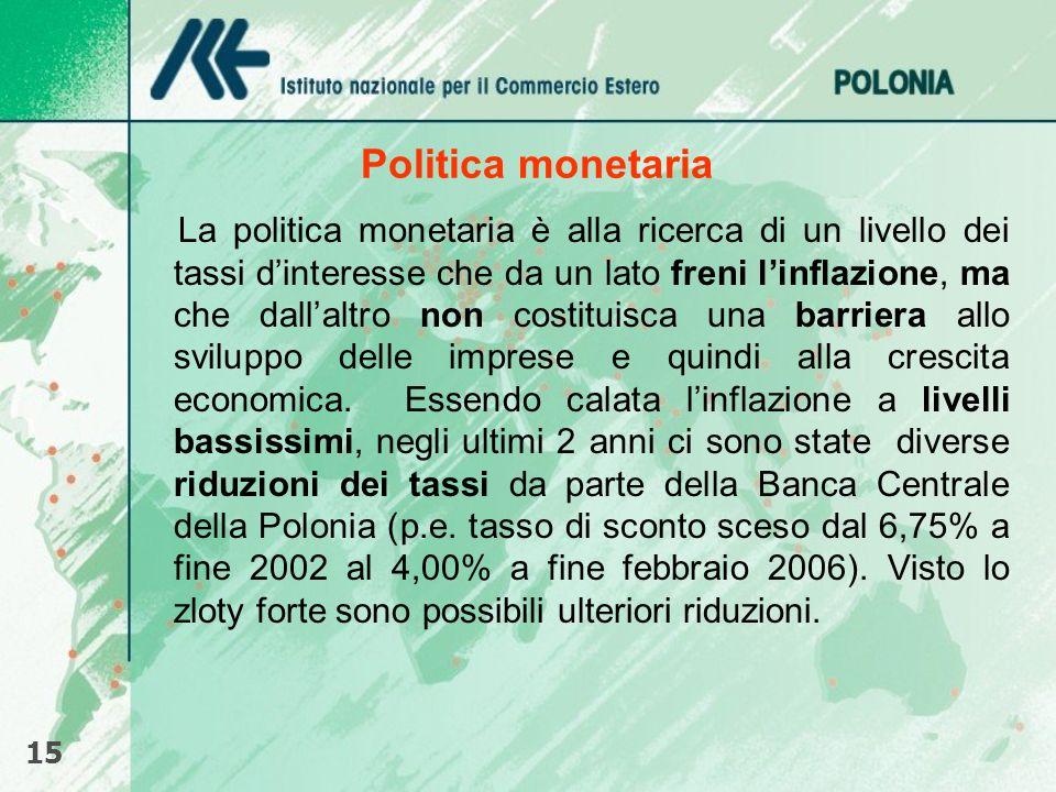 Politica monetaria La politica monetaria è alla ricerca di un livello dei tassi dinteresse che da un lato freni linflazione, ma che dallaltro non cost