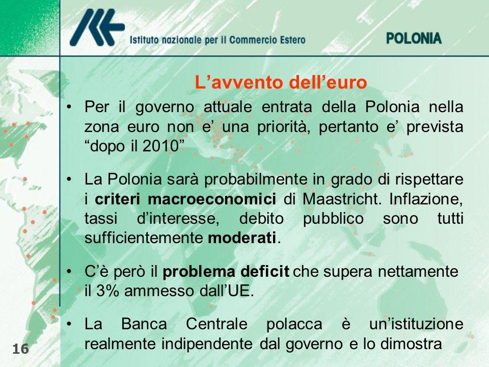 Lavvento delleuro Per il governo attuale entrata della Polonia nella zona euro non e una priorità, pertanto e prevista dopo il 2010 La Polonia sarà pr