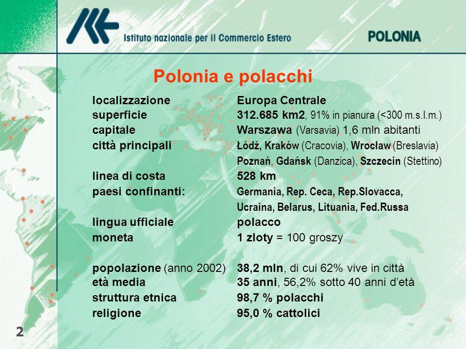 Polonia e polacchi localizzazioneEuropa Centrale superficie312.685 km2, 91% in pianura (<300 m.s.l.m.) capitaleWarszawa (Varsavia) 1,6 mln abitanti ci