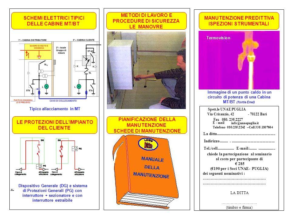 Dispositivo Generale (DG) e sistema di Protezioni Generali (PG) con interruttore + sezionatore e con interruttore estraibile LE PROTEZIONI DELLIMPIANT