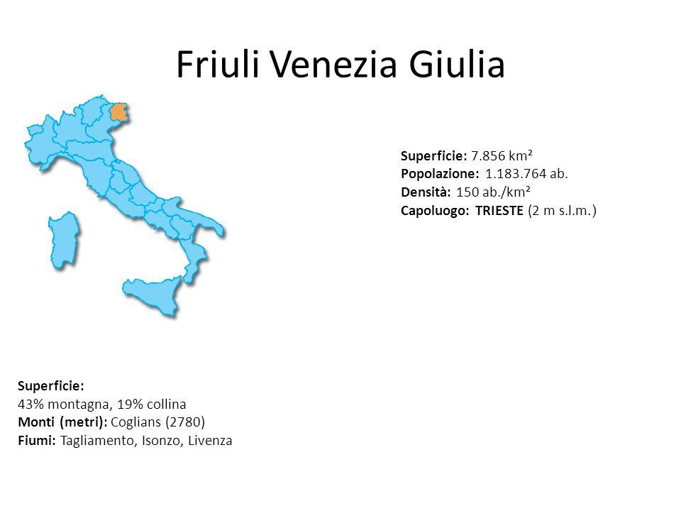 Friuli Venezia Giulia Superficie: 7.856 km² Popolazione: 1.183.764 ab. Densità: 150 ab./km² Capoluogo: TRIESTE (2 m s.l.m.) Superficie: 43% montagna,