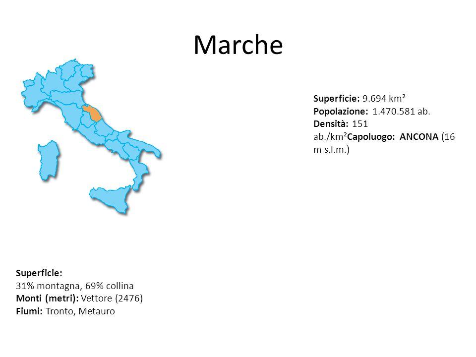 Marche Superficie: 9.694 km² Popolazione: 1.470.581 ab. Densità: 151 ab./km²Capoluogo: ANCONA (16 m s.l.m.) Superficie: 31% montagna, 69% collina Mont