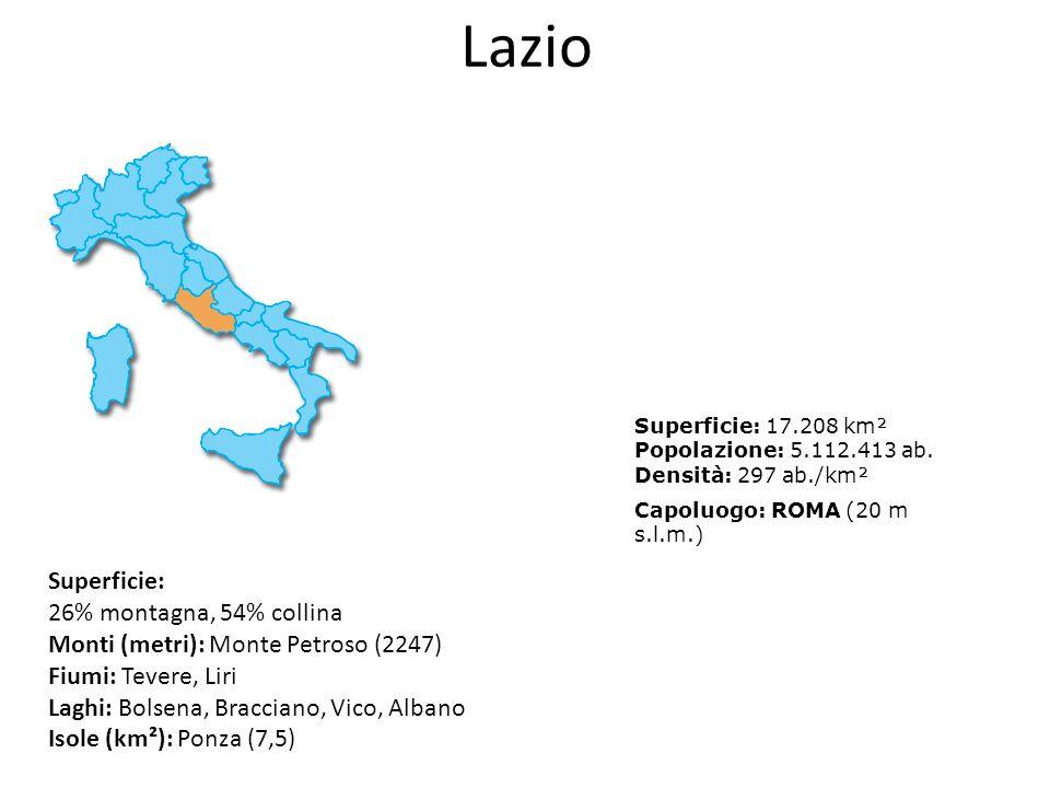 Lazio Superficie: 26% montagna, 54% collina Monti (metri): Monte Petroso (2247) Fiumi: Tevere, Liri Laghi: Bolsena, Bracciano, Vico, Albano Isole (km²