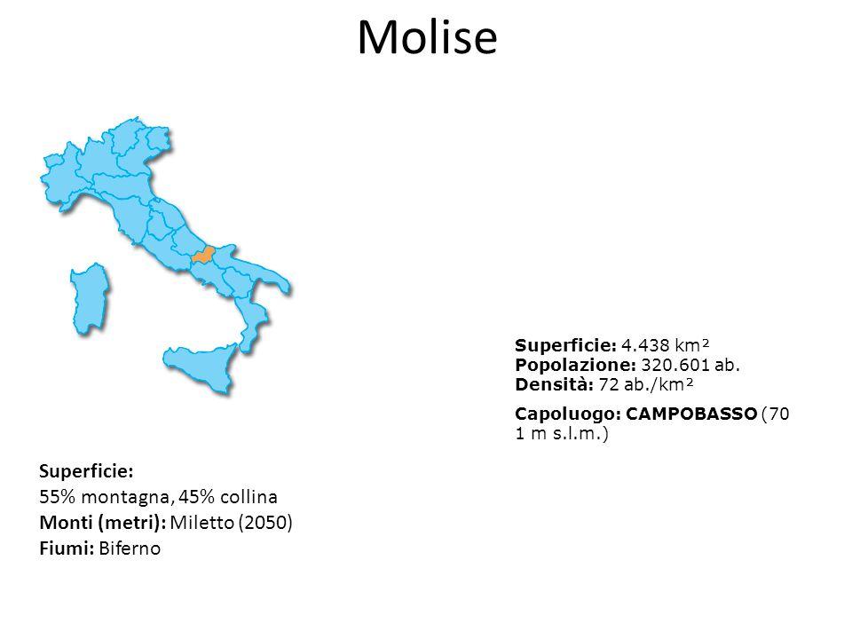 Molise Superficie: 55% montagna, 45% collina Monti (metri): Miletto (2050) Fiumi: Biferno Superficie: 4.438 km² Popolazione: 320.601 ab. Densità: 72 a