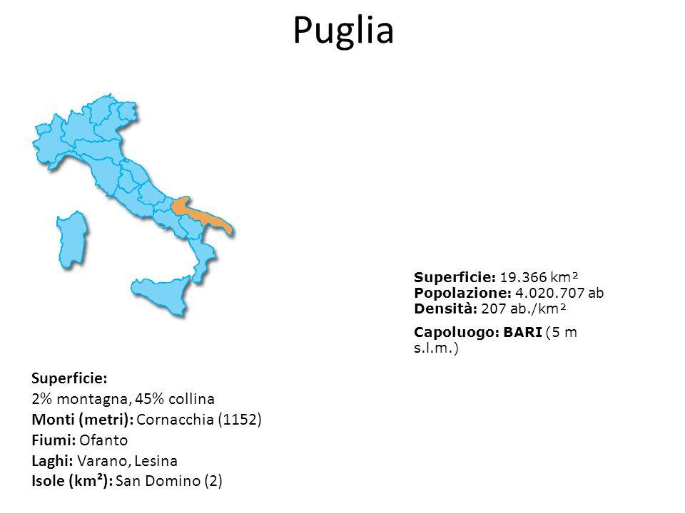 Puglia Superficie: 2% montagna, 45% collina Monti (metri): Cornacchia (1152) Fiumi: Ofanto Laghi: Varano, Lesina Isole (km²): San Domino (2) Superfici