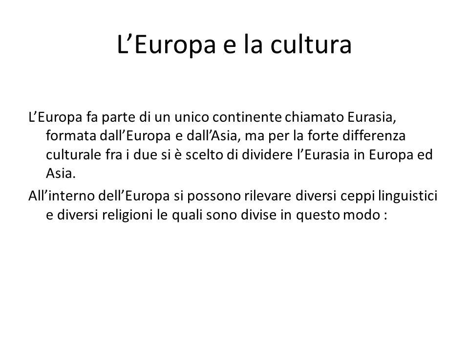 LEuropa e la cultura LEuropa fa parte di un unico continente chiamato Eurasia, formata dallEuropa e dallAsia, ma per la forte differenza culturale fra