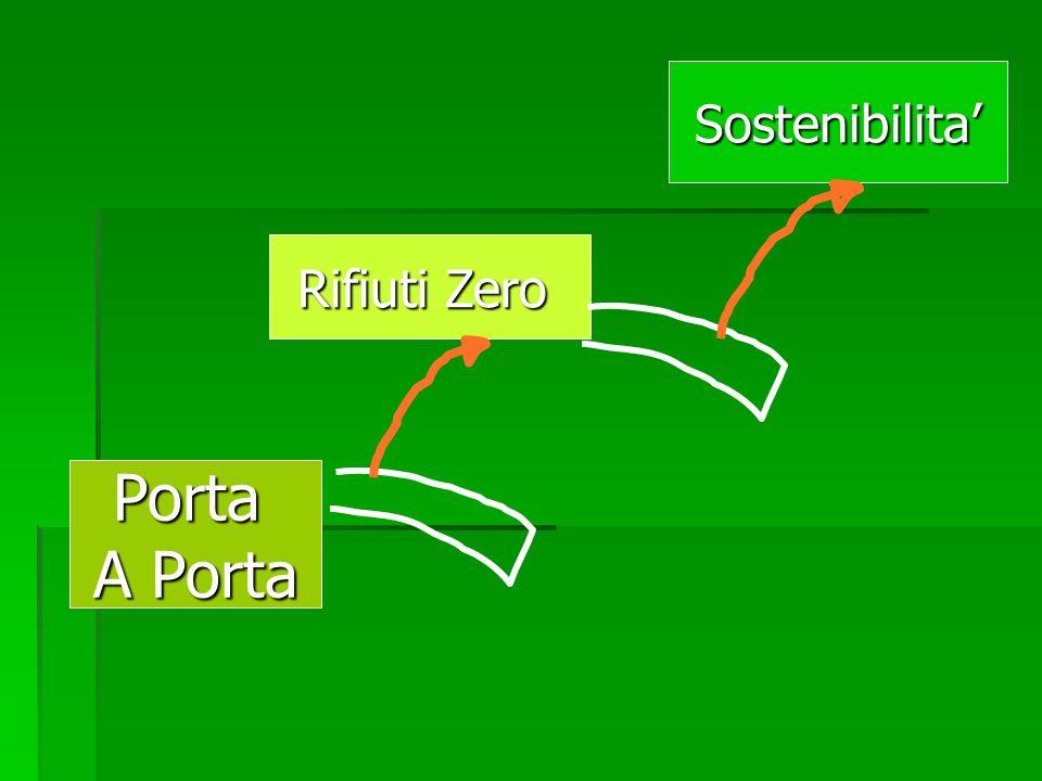 Porta A Porta Rifiuti Zero Sostenibilita