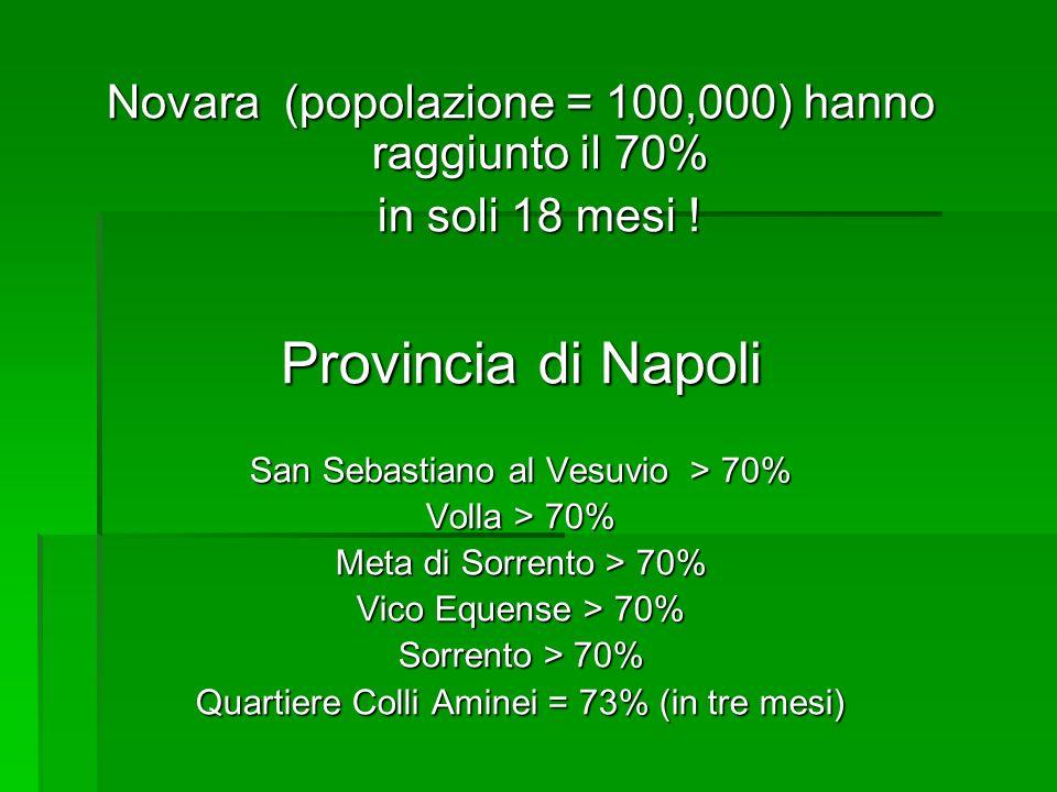 Novara (popolazione = 100,000) hanno raggiunto il 70% in soli 18 mesi .