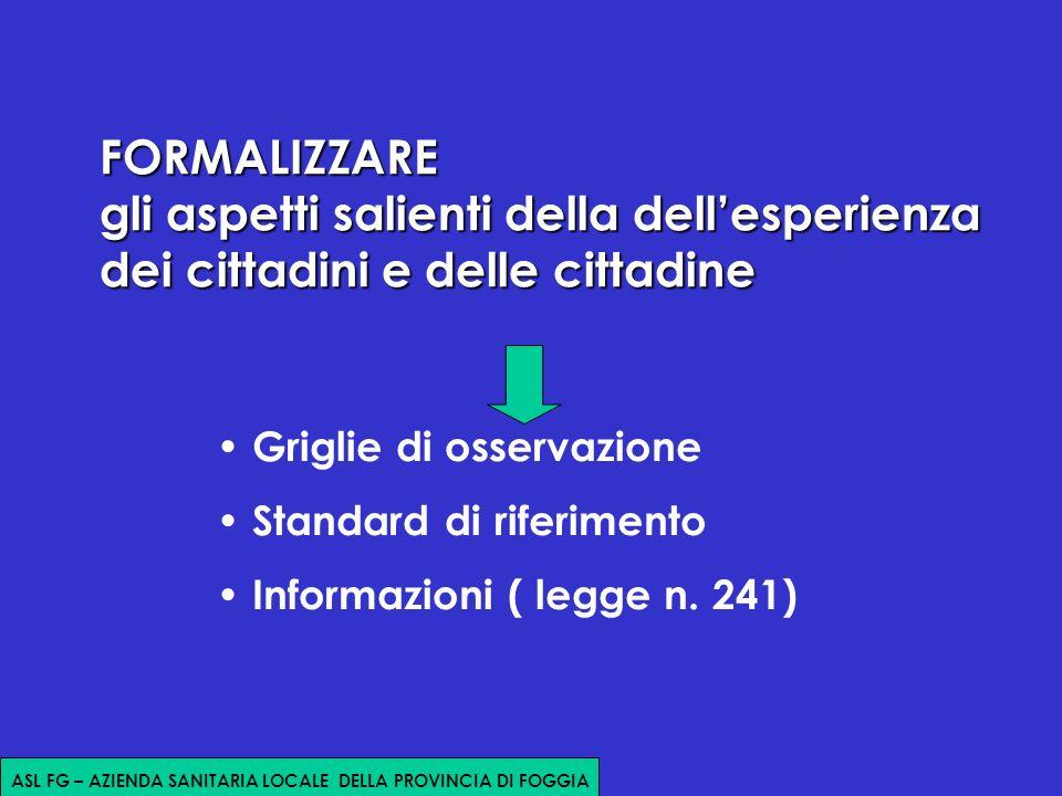 FORMALIZZARE gli aspetti salienti della dellesperienza dei cittadini e delle cittadine Griglie di osservazione Standard di riferimento Informazioni ( legge n.