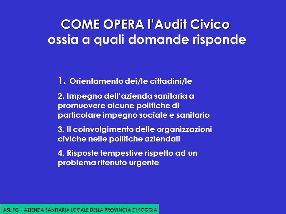 COME OPERA lAudit Civico COME OPERA lAudit Civico ossia a quali domande risponde 1.