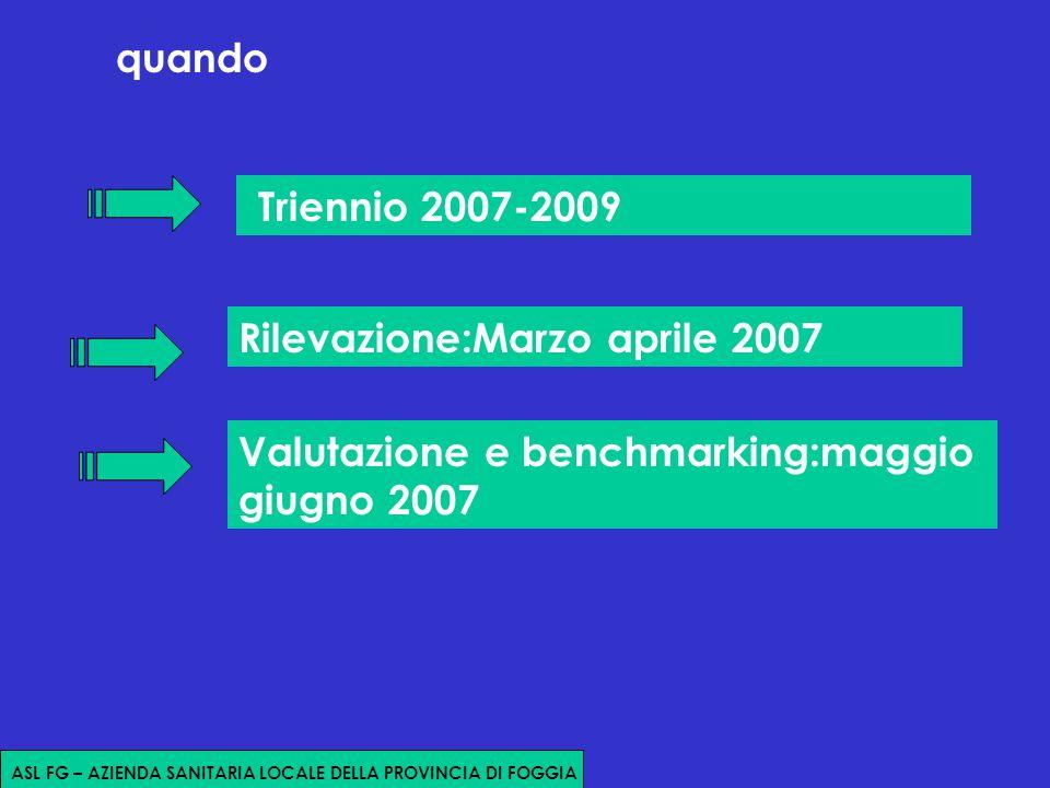 quando Valutazione e benchmarking:maggio giugno 2007 Rilevazione:Marzo aprile 2007 Triennio 2007-2009 ASL FG – AZIENDA SANITARIA LOCALE DELLA PROVINCIA DI FOGGIA
