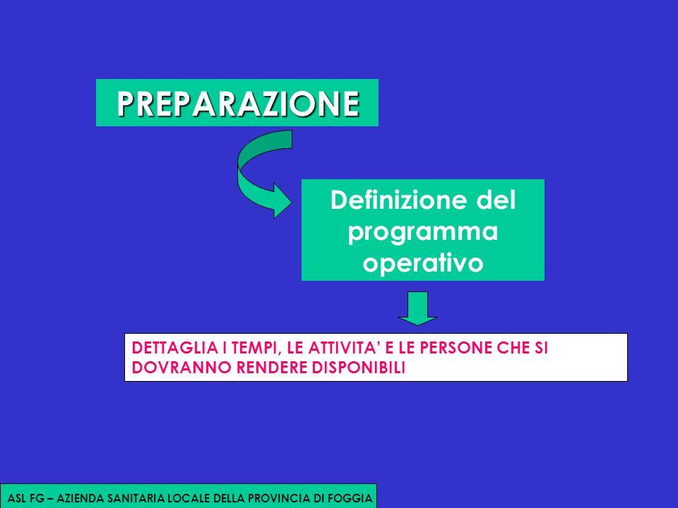 Definizione del programma operativo PREPARAZIONE DETTAGLIA I TEMPI, LE ATTIVITA E LE PERSONE CHE SI DOVRANNO RENDERE DISPONIBILI ASL FG – AZIENDA SANITARIA LOCALE DELLA PROVINCIA DI FOGGIA