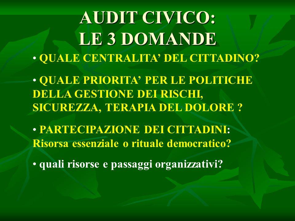 AUDIT CIVICO: LE 3 DOMANDE QUALE CENTRALITA DEL CITTADINO.