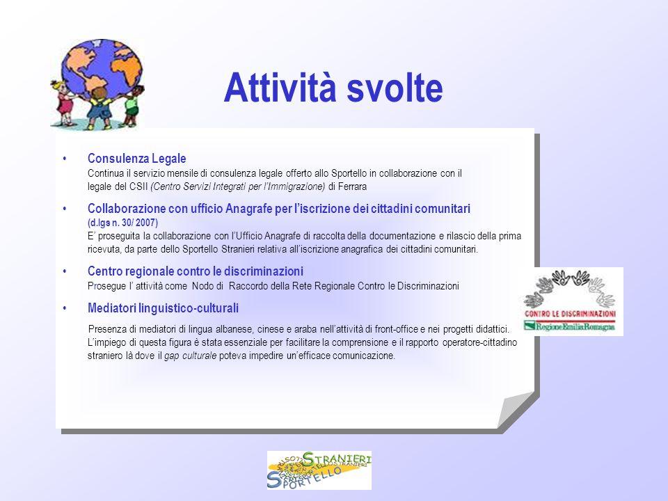 Attività future Offerta didattica 2009-2010 Hanno aderito al progetto Cosa Mangi.