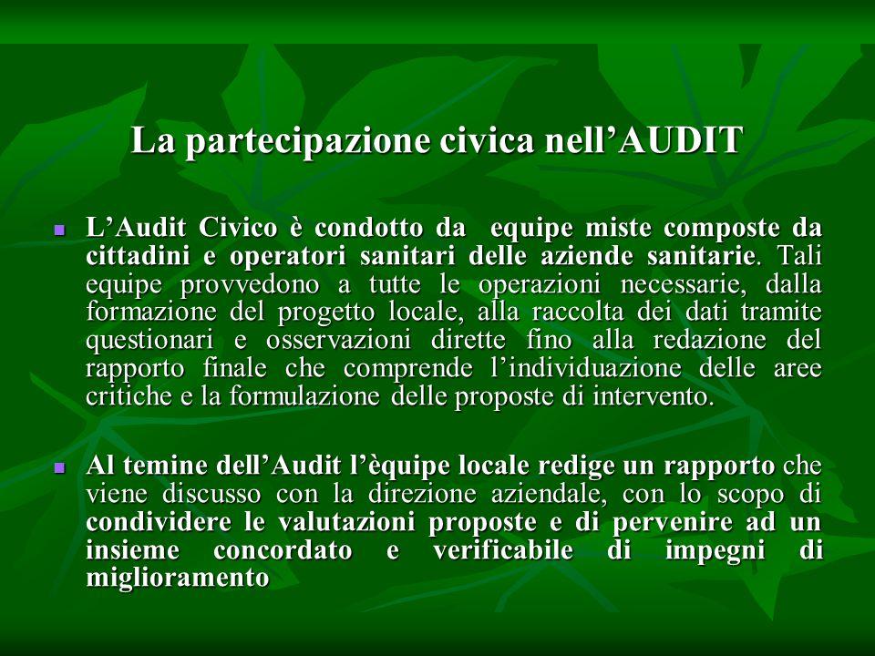 La partecipazione civica nellAUDIT LAudit Civico è condotto da equipe miste composte da cittadini e operatori sanitari delle aziende sanitarie.
