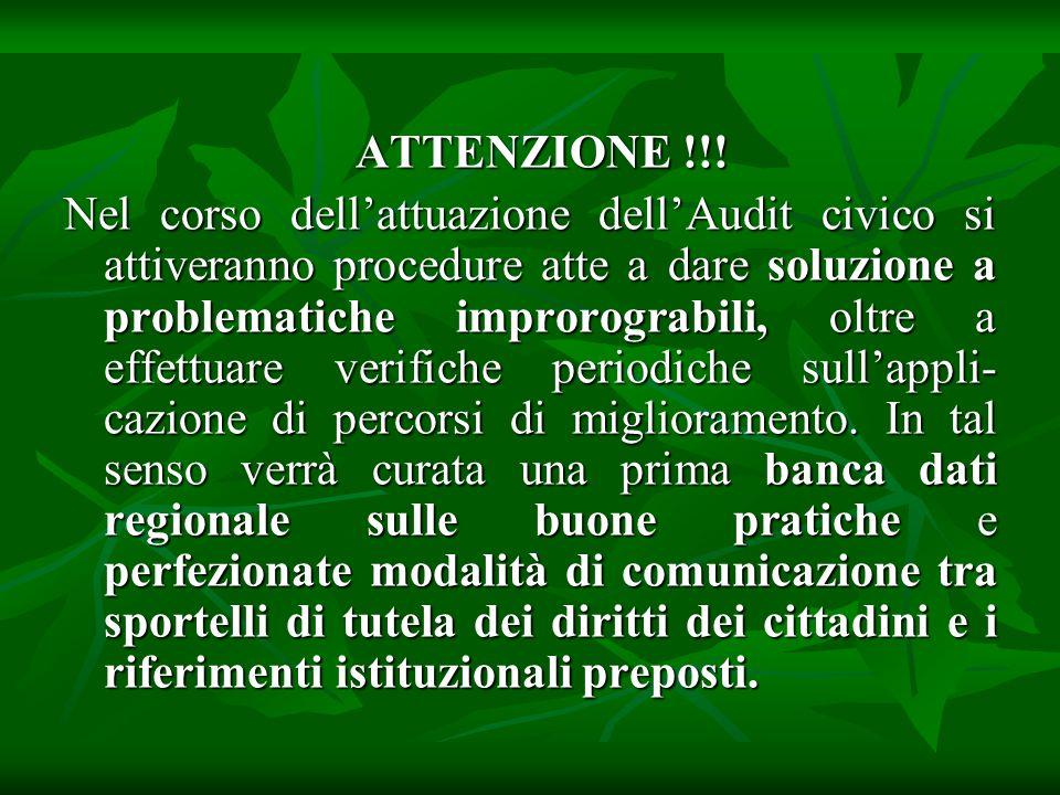 ATTENZIONE !!. ATTENZIONE !!.