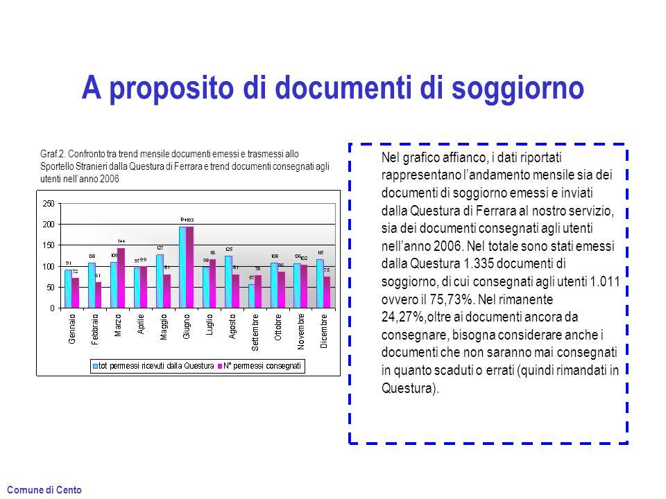 A proposito di documenti di soggiorno Nel grafico affianco, i dati riportati rappresentano landamento mensile sia dei documenti di soggiorno emessi e