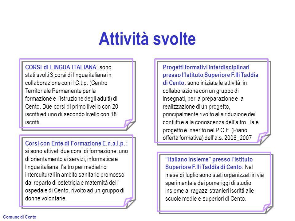 Attività svolte CORSI di LINGUA ITALIANA : sono stati svolti 3 corsi di lingua italiana in collaborazione con il C.t.p. (Centro Territoriale Permanent