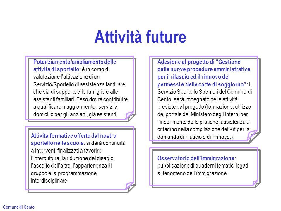 Attività future Potenziamento/ampliamento delle attività di sportello: è in corso di valutazione lattivazione di un Servizio/Sportello di assistenza f