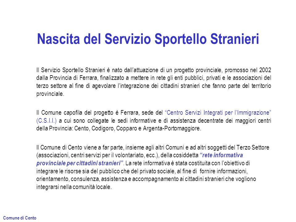 Nascita del Servizio Sportello Stranieri Il Servizio Sportello Stranieri è nato dallattuazione di un progetto provinciale, promosso nel 2002 dalla Pro