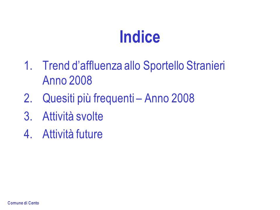 Indice 1.Trend daffluenza allo Sportello Stranieri Anno 2008 2.Quesiti più frequenti – Anno 2008 3.Attività svolte 4.Attività future Comune di Cento