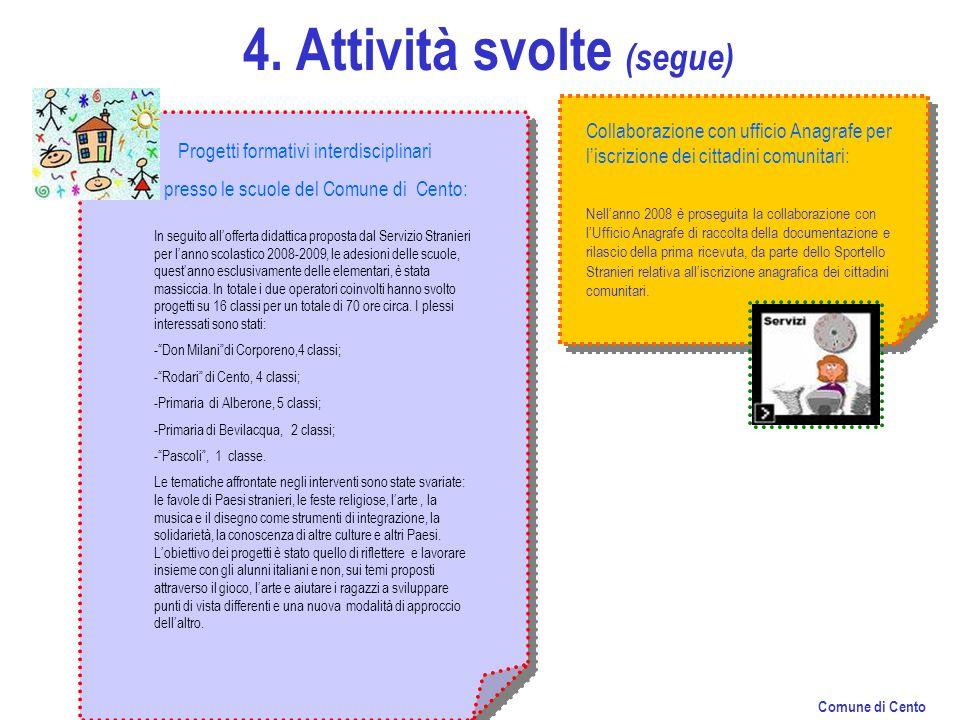 4. Attività svolte (segue) Collaborazione con ufficio Anagrafe per liscrizione dei cittadini comunitari: Nellanno 2008 è proseguita la collaborazione
