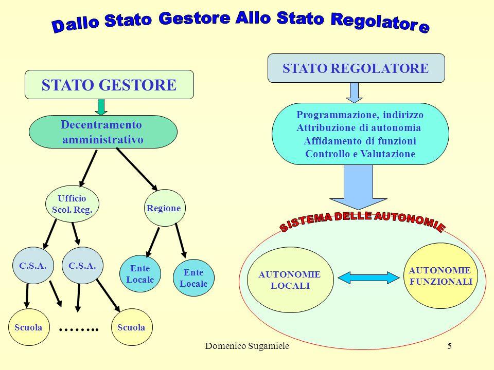 Domenico Sugamiele6 I concetti e i valori di fondo