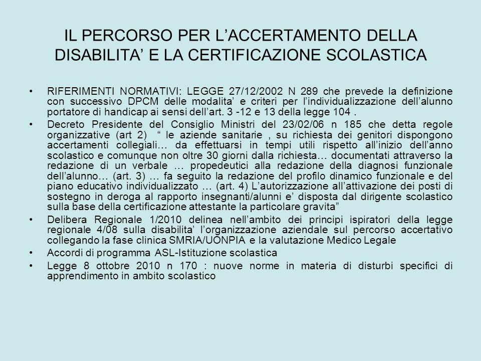 IL PERCORSO PER LACCERTAMENTO DELLA DISABILITA E LA CERTIFICAZIONE SCOLASTICA RIFERIMENTI NORMATIVI: LEGGE 27/12/2002 N 289 che prevede la definizione