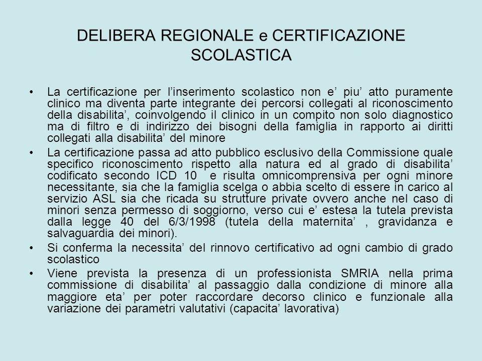 DELIBERA REGIONALE e CERTIFICAZIONE SCOLASTICA La certificazione per linserimento scolastico non e piu atto puramente clinico ma diventa parte integra