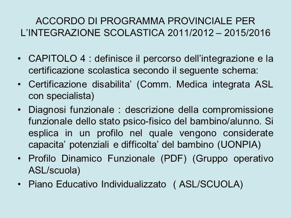 ACCORDO DI PROGRAMMA PROVINCIALE PER LINTEGRAZIONE SCOLASTICA 2011/2012 – 2015/2016 CAPITOLO 4 : definisce il percorso dellintegrazione e la certifica