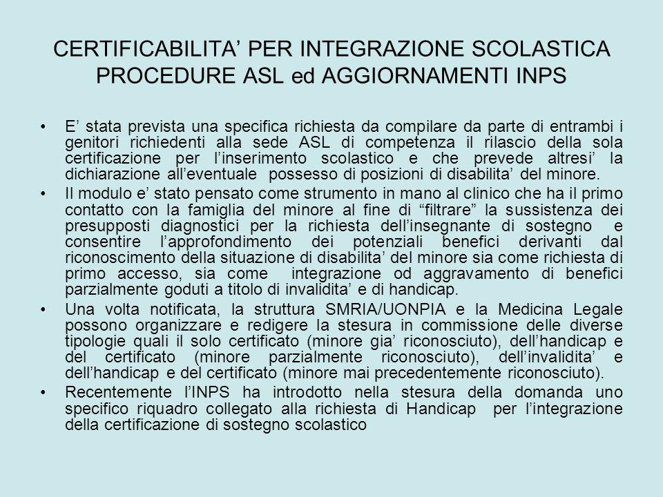CERTIFICABILITA PER INTEGRAZIONE SCOLASTICA PROCEDURE ASL ed AGGIORNAMENTI INPS E stata prevista una specifica richiesta da compilare da parte di entr