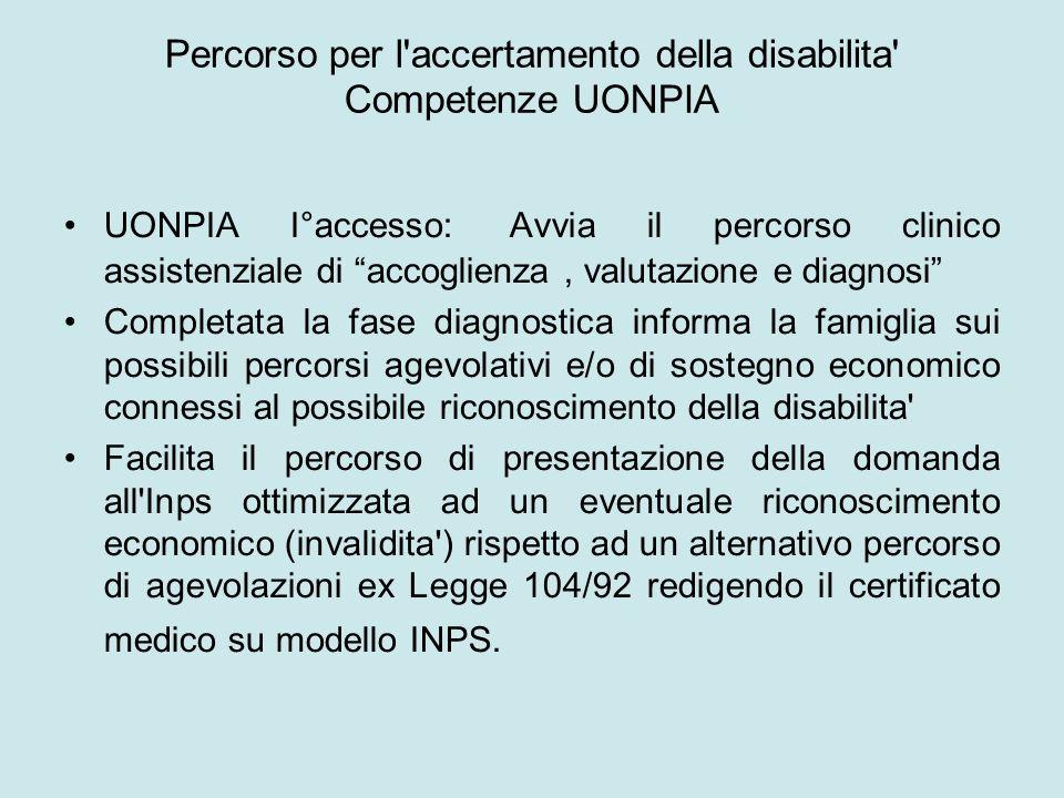 Percorso per l'accertamento della disabilita' Competenze UONPIA UONPIA I°accesso: Avvia il percorso clinico assistenziale di accoglienza, valutazione