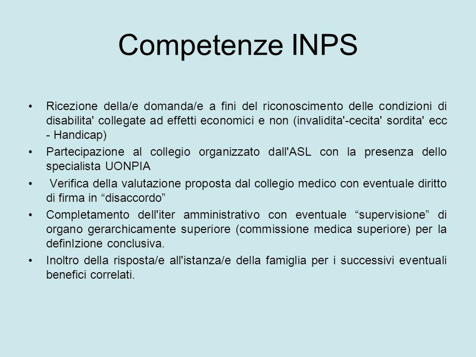 Competenze INPS Ricezione della/e domanda/e a fini del riconoscimento delle condizioni di disabilita' collegate ad effetti economici e non (invalidita