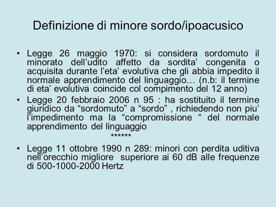 Definizione di minore sordo/ipoacusico Legge 26 maggio 1970: si considera sordomuto il minorato delludito affetto da sordita congenita o acquisita dur