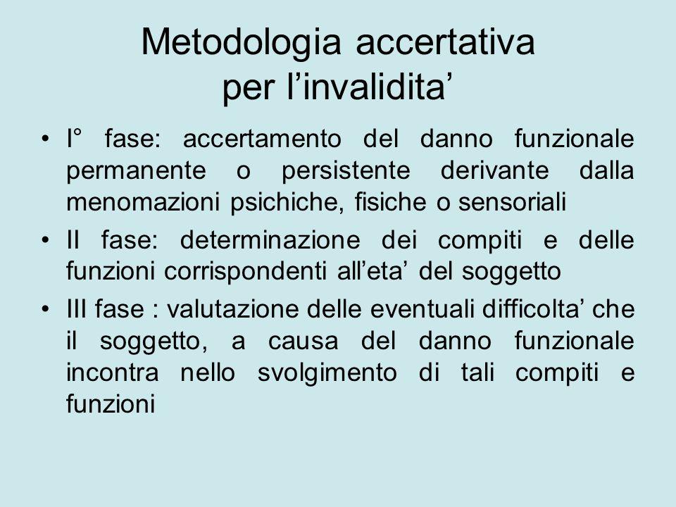 Metodologia accertativa per linvalidita I° fase: accertamento del danno funzionale permanente o persistente derivante dalla menomazioni psichiche, fis
