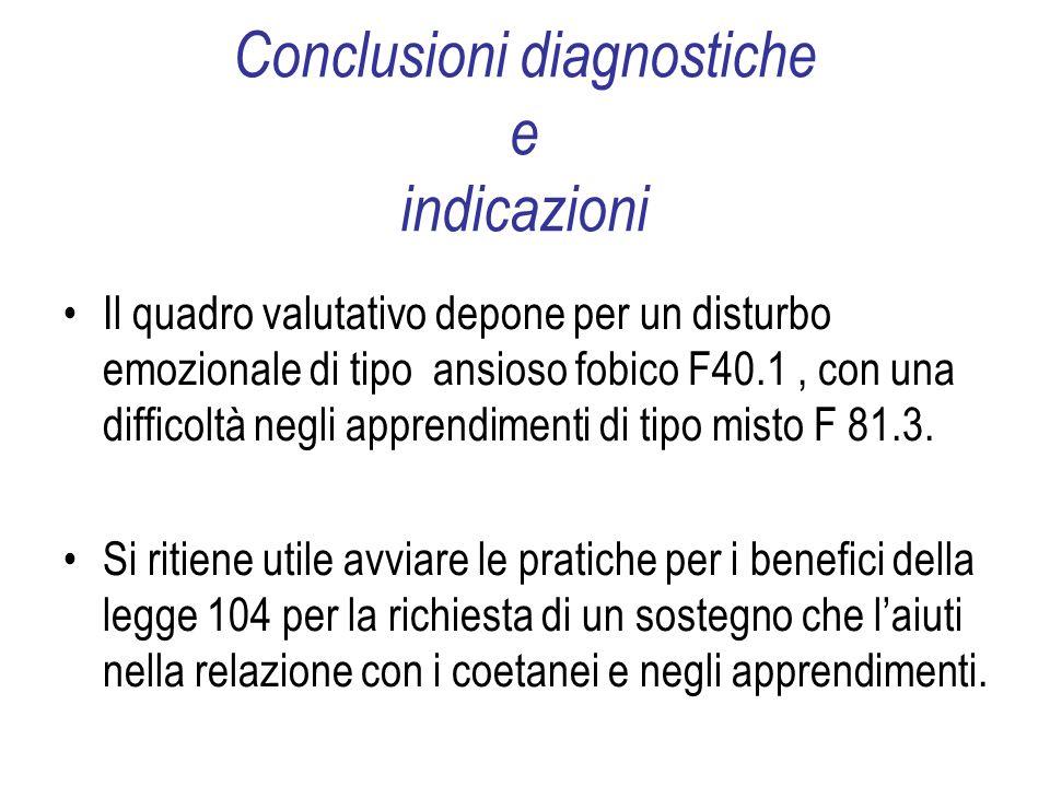 Conclusioni diagnostiche e indicazioni Il quadro valutativo depone per un disturbo emozionale di tipo ansioso fobico F40.1, con una difficoltà negli apprendimenti di tipo misto F 81.3.