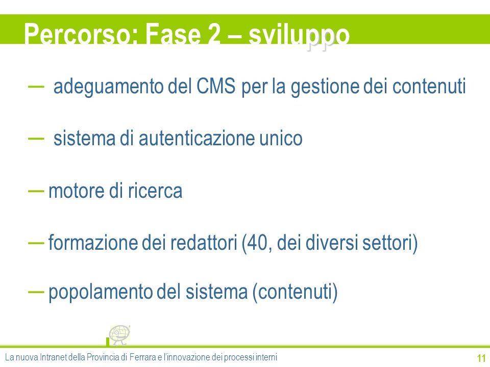 pp Percorso: Fase 2 – sviluppo 11 adeguamento del CMS per la gestione dei contenuti sistema di autenticazione unico motore di ricerca formazione dei r
