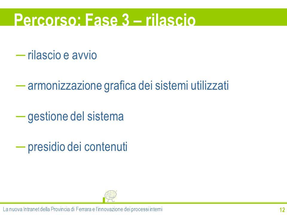 Percorso: Fase 3 – rilascio 12 rilascio e avvio armonizzazione grafica dei sistemi utilizzati gestione del sistema presidio dei contenuti La nuova Int