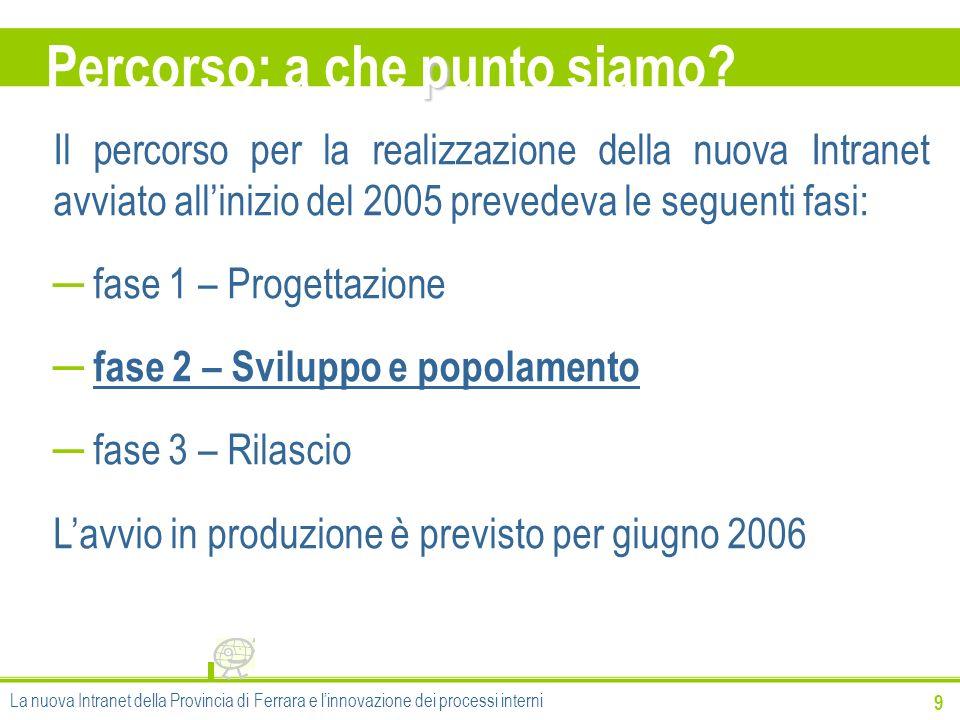 p Percorso: a che punto siamo? 9 Il percorso per la realizzazione della nuova Intranet avviato allinizio del 2005 prevedeva le seguenti fasi: fase 1 –