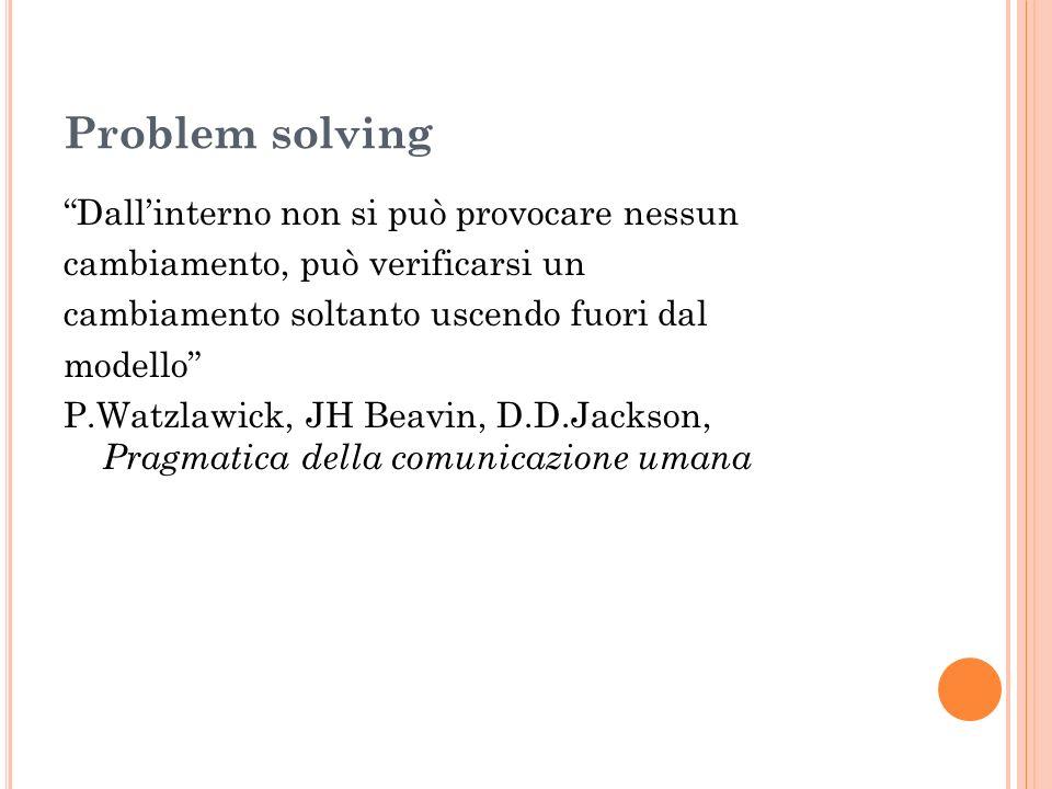 Problem solving Dallinterno non si può provocare nessun cambiamento, può verificarsi un cambiamento soltanto uscendo fuori dal modello P.Watzlawick, J
