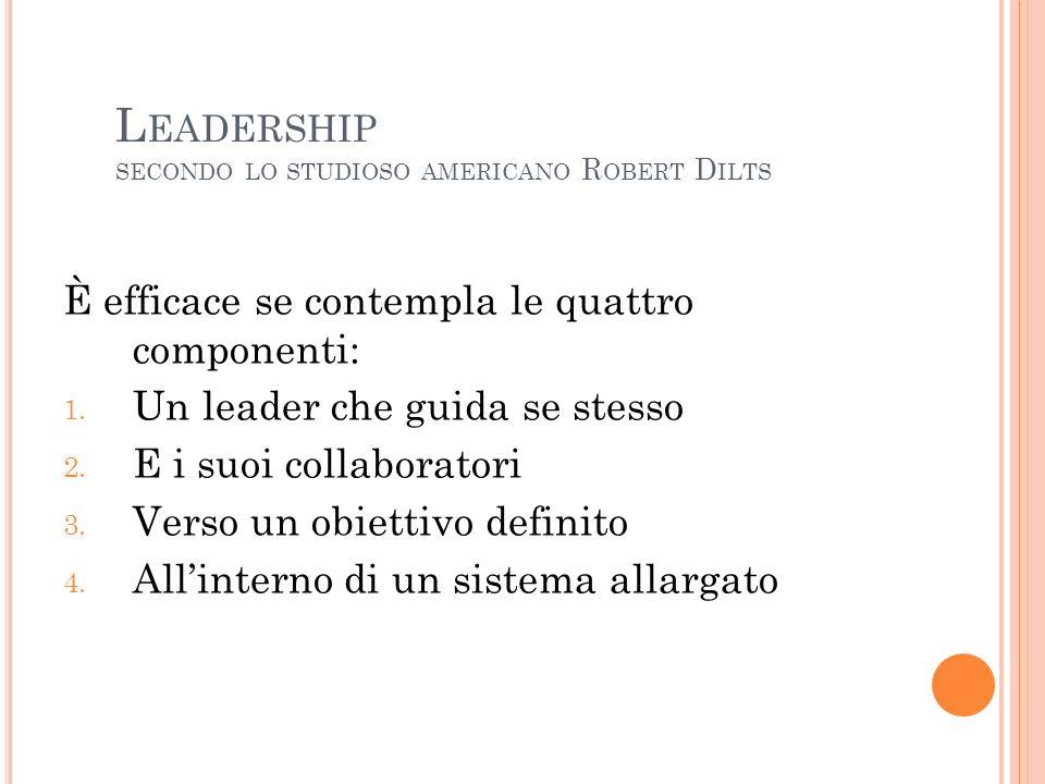 L EADERSHIP SECONDO LO STUDIOSO AMERICANO R OBERT D ILTS È efficace se contempla le quattro componenti: 1. Un leader che guida se stesso 2. E i suoi c