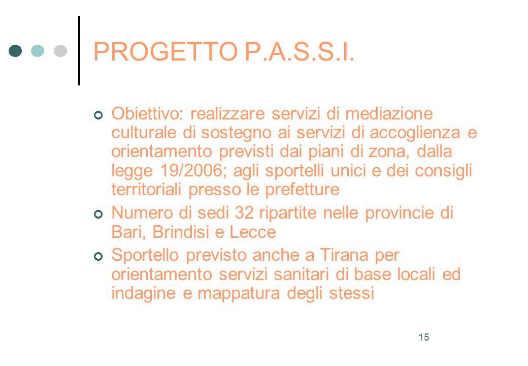 15 PROGETTO P.A.S.S.I.