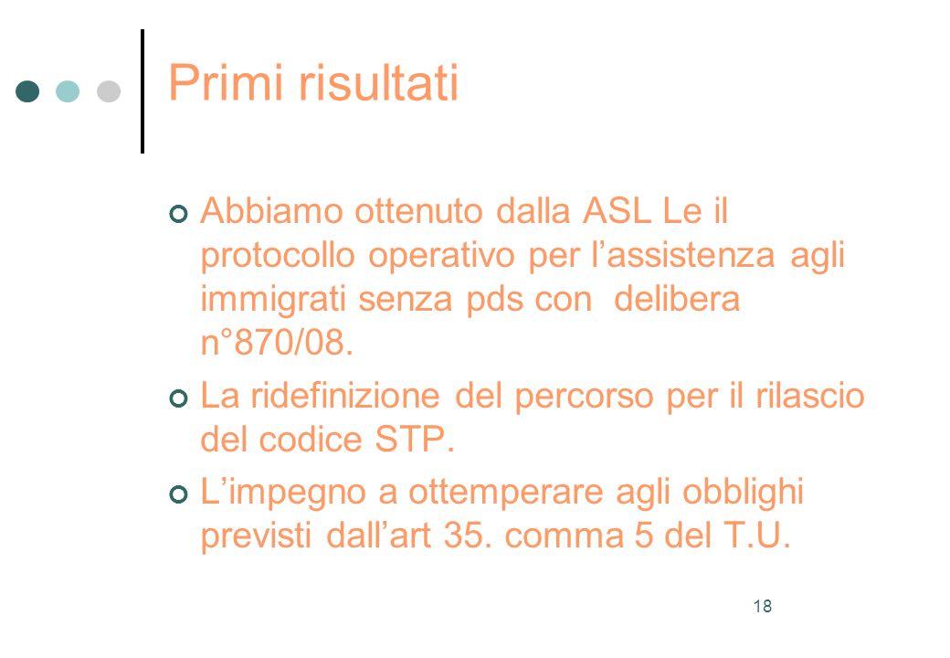 18 Primi risultati Abbiamo ottenuto dalla ASL Le il protocollo operativo per lassistenza agli immigrati senza pds con delibera n°870/08.