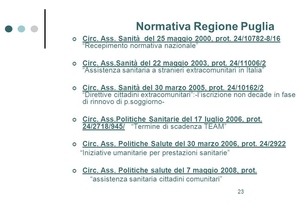 23 Normativa Regione Puglia Circ. Ass. Sanità del 25 maggio 2000, prot.