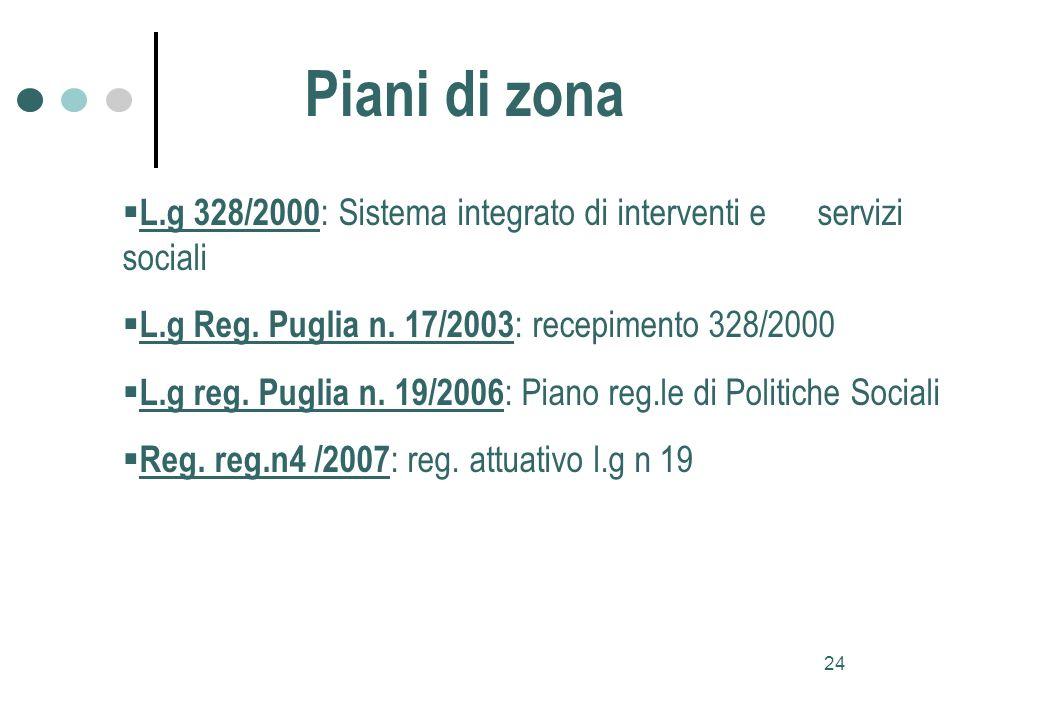 24 Piani di zona L.g 328/2000 : Sistema integrato di interventi e servizi sociali L.g Reg.